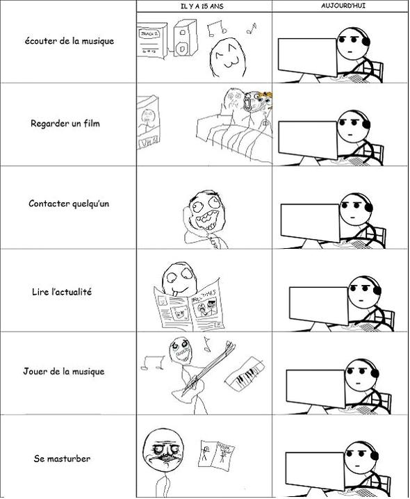 Avant-Internet