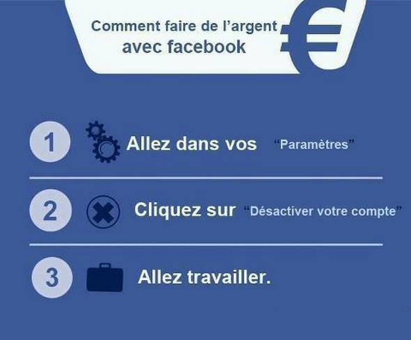 comment gagner facilement de l argent avec facebook le blog de radiblog. Black Bedroom Furniture Sets. Home Design Ideas