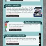 Infographie-Radars