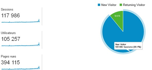 statistiques-2014